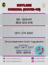 Hotline Corona (Covid-19) Kota Yogyakarta